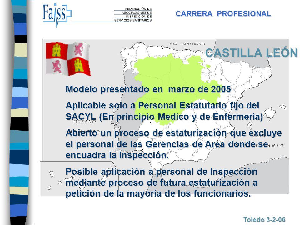 CARRERA PROFESIONAL Toledo 3-2-06 CASTILLA LEÓN Modelo presentado en marzo de 2005 Aplicable solo a Personal Estatutario fijo del SACYL (En principio
