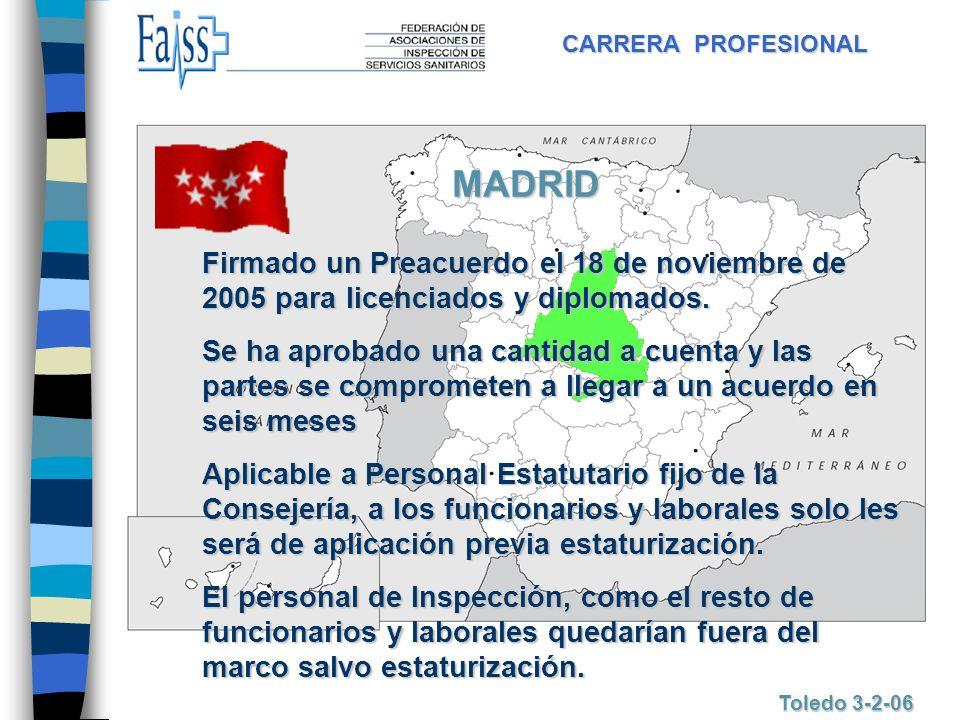 CARRERA PROFESIONAL Toledo 3-2-06 MADRID Firmado un Preacuerdo el 18 de noviembre de 2005 para licenciados y diplomados. Se ha aprobado una cantidad a