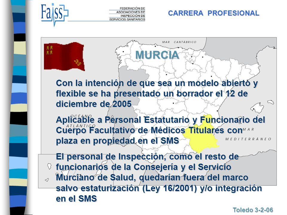 CARRERA PROFESIONAL Toledo 3-2-06 MURCIA Con la intención de que sea un modelo abierto y flexible se ha presentado un borrador el 12 de diciembre de 2