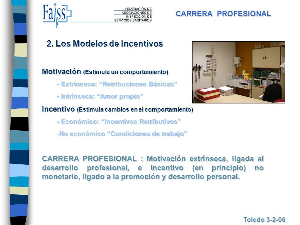 CARRERA PROFESIONAL Toledo 3-2-06 2. Los Modelos de Incentivos Motivación (Estimula un comportamiento) - Extrínseca: Retribuciones Básicas - Intrínsec