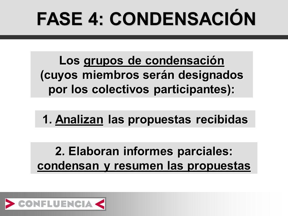 FASE 4: CONDENSACIÓN Los grupos de condensación (cuyos miembros serán designados por los colectivos participantes): 1. Analizan las propuestas recibid