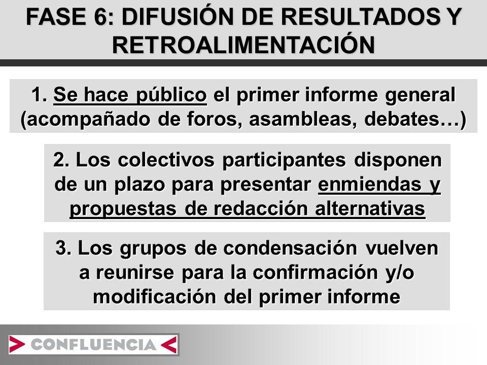 FASE 6: DIFUSIÓN DE RESULTADOS Y RETROALIMENTACIÓN 1. Se hace público el primer informe general (acompañado de foros, asambleas, debates…) 2. Los cole