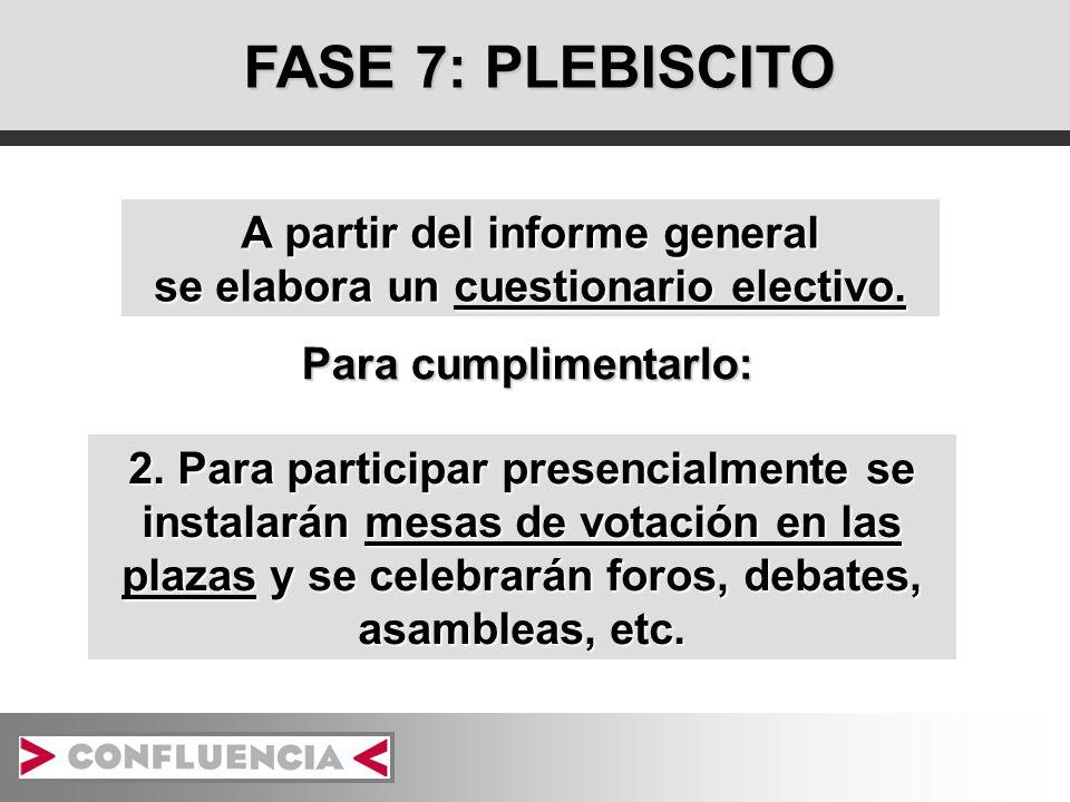 FASE 7: PLEBISCITO 2. Para participar presencialmente se instalarán mesas de votación en las plazas y se celebrarán foros, debates, asambleas, etc. A