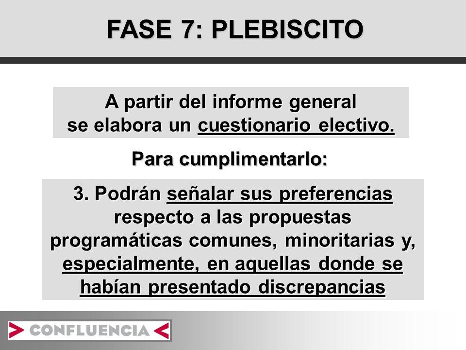 FASE 7: PLEBISCITO A partir del informe general se elabora un cuestionario electivo. Para cumplimentarlo: 3. Podrán señalar sus preferencias respecto