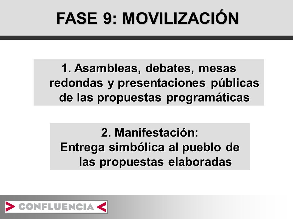 FASE 9: MOVILIZACIÓN 1. Asambleas, debates, mesas redondas y presentaciones públicas de las propuestas programáticas 2. Manifestación: Entrega simbóli