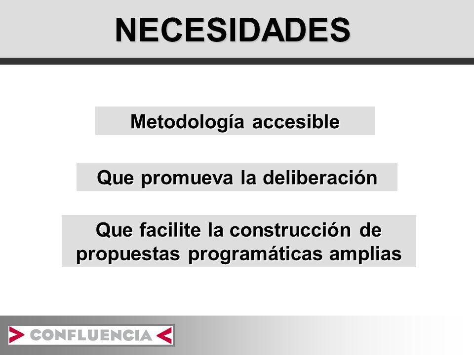 NECESIDADES Metodología accesible Que promueva la deliberación Que facilite la construcción de propuestas programáticas amplias