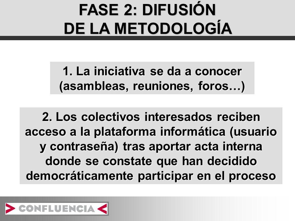 FASE 2: DIFUSIÓN DE LA METODOLOGÍA 1. La iniciativa se da a conocer (asambleas, reuniones, foros…) 2. Los colectivos interesados reciben acceso a la p