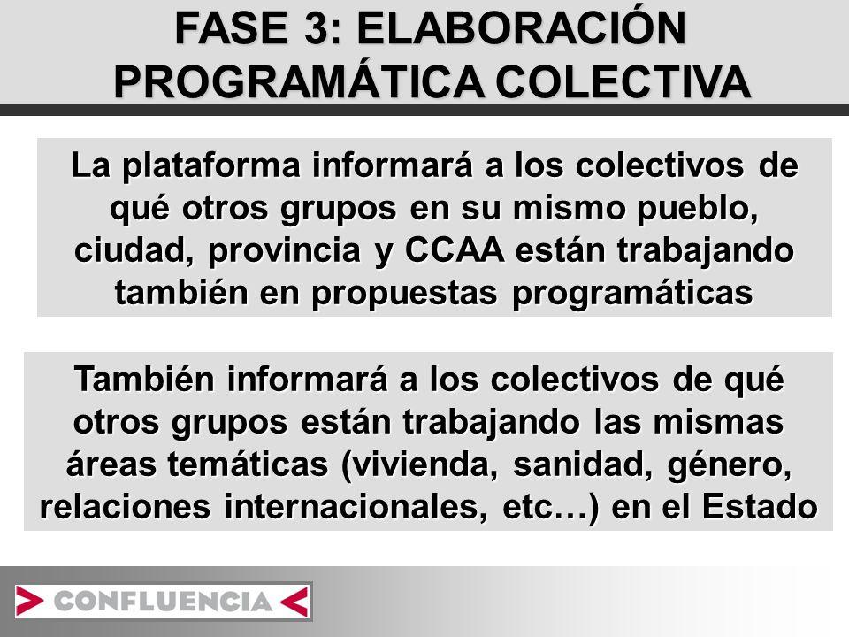 FASE 3: ELABORACIÓN PROGRAMÁTICA COLECTIVA La plataforma informará a los colectivos de qué otros grupos en su mismo pueblo, ciudad, provincia y CCAA e