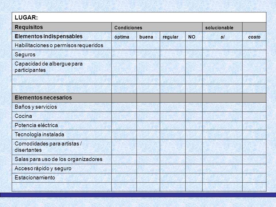 LUGAR: Requisitos Condiciones solucionable Elementos indispensables óptimabuenaregularNOsicosto Habilitaciones o permisos requeridos Seguros Capacidad