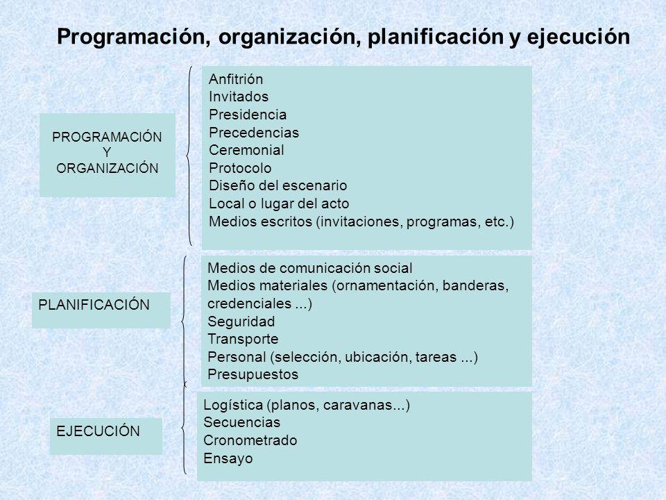 PROGRAMACIÓN Y ORGANIZACIÓN EJECUCIÓN Medios de comunicación social Medios materiales (ornamentación, banderas, credenciales...) Seguridad Transporte