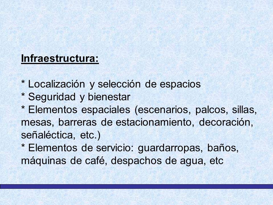 Para organizar un espacio tener en cuenta: * Actividades en él (charla, firma, proyección…) * Asistentes (cantidad, capacidades físicas, etc.) * Tecnología a utilizar