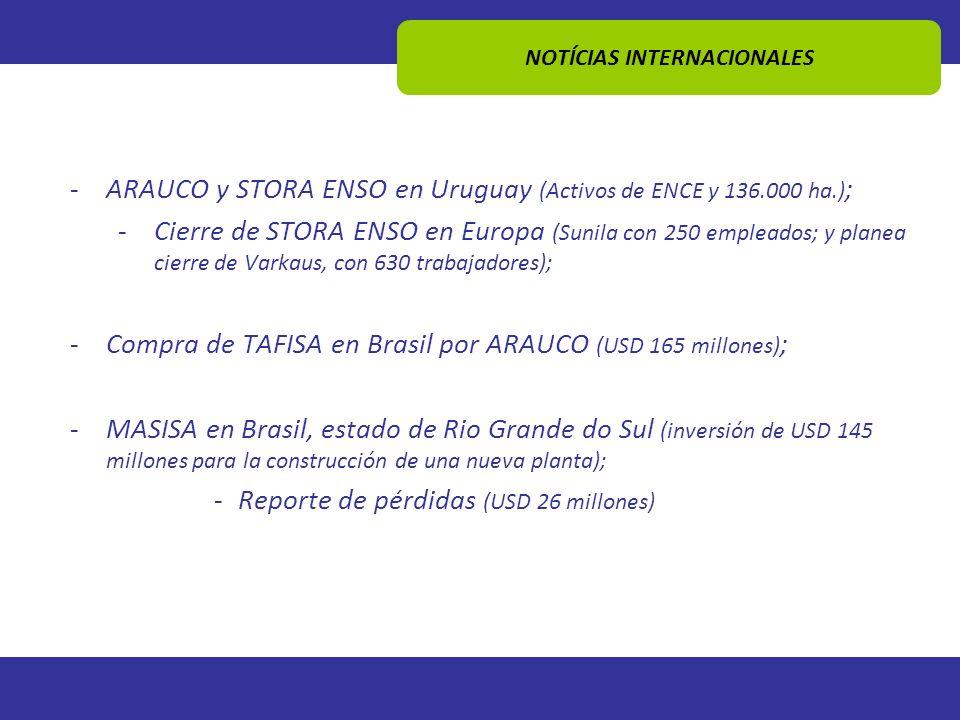 NOTÍCIAS INTERNACIONALES -ARAUCO y STORA ENSO en Uruguay (Activos de ENCE y 136.000 ha.) ; -Cierre de STORA ENSO en Europa (Sunila con 250 empleados;