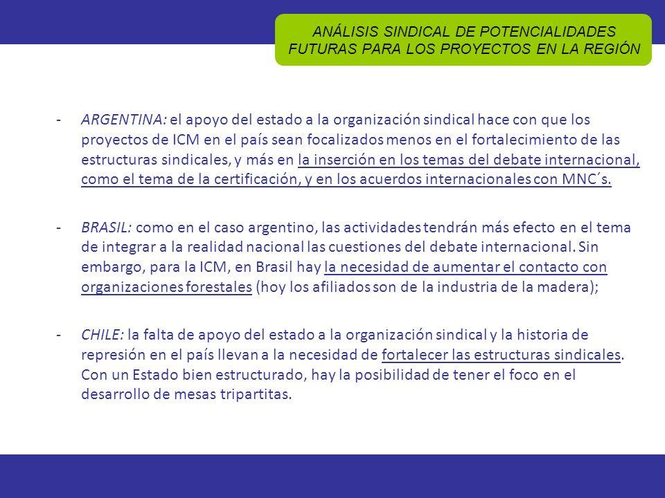 ANÁLISIS SINDICAL DE POTENCIALIDADES FUTURAS PARA LOS PROYECTOS EN LA REGIÓN -ARGENTINA: el apoyo del estado a la organización sindical hace con que l
