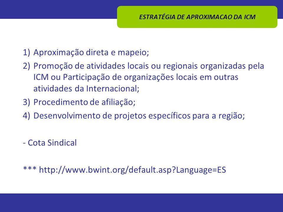 ESTRATÉGIA DE APROXIMACAO DA ICM 1)Aproximação direta e mapeio; 2)Promoção de atividades locais ou regionais organizadas pela ICM ou Participação de o