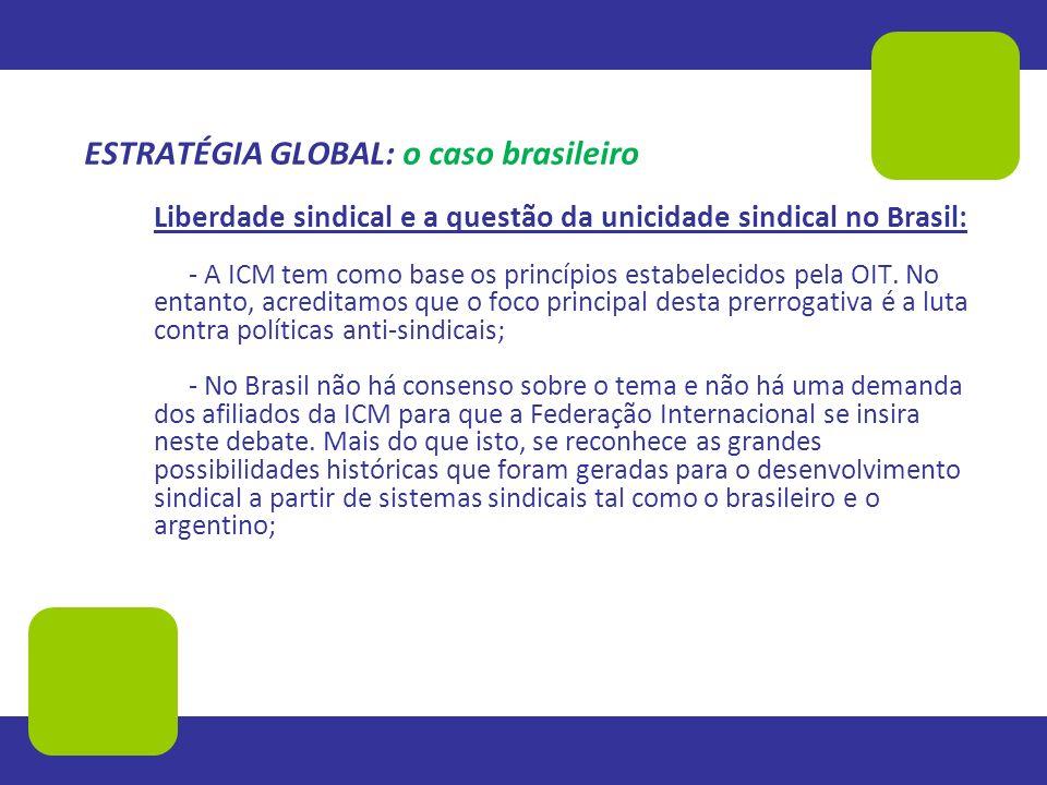 ESTRATÉGIA GLOBAL: o caso brasileiro Liberdade sindical e a questão da unicidade sindical no Brasil: - A ICM tem como base os princípios estabelecidos