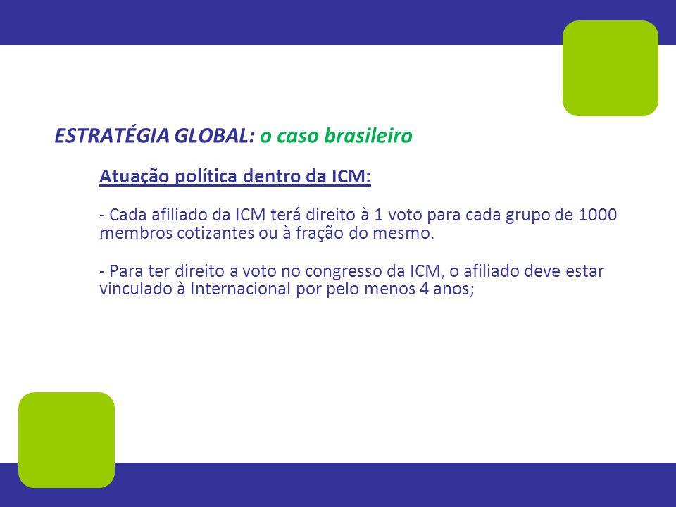 ESTRATÉGIA GLOBAL: o caso brasileiro Atuação política dentro da ICM: - Cada afiliado da ICM terá direito à 1 voto para cada grupo de 1000 membros coti