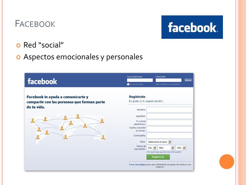 F ACEBOOK Red social Aspectos emocionales y personales