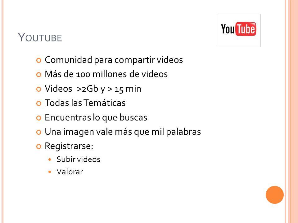 Y OUTUBE Comunidad para compartir videos Más de 100 millones de videos Videos >2Gb y > 15 min Todas las Temáticas Encuentras lo que buscas Una imagen vale más que mil palabras Registrarse: Subir videos Valorar
