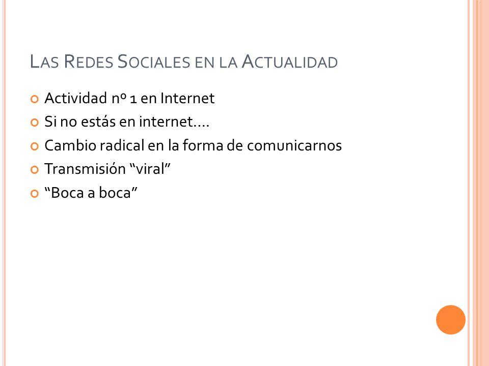 L AS R EDES S OCIALES EN LA A CTUALIDAD Actividad nº 1 en Internet Si no estás en internet….