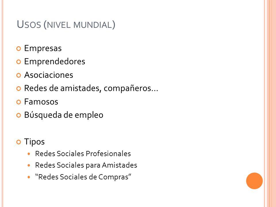 U SOS ( NIVEL MUNDIAL ) Empresas Emprendedores Asociaciones Redes de amistades, compañeros… Famosos Búsqueda de empleo Tipos Redes Sociales Profesiona