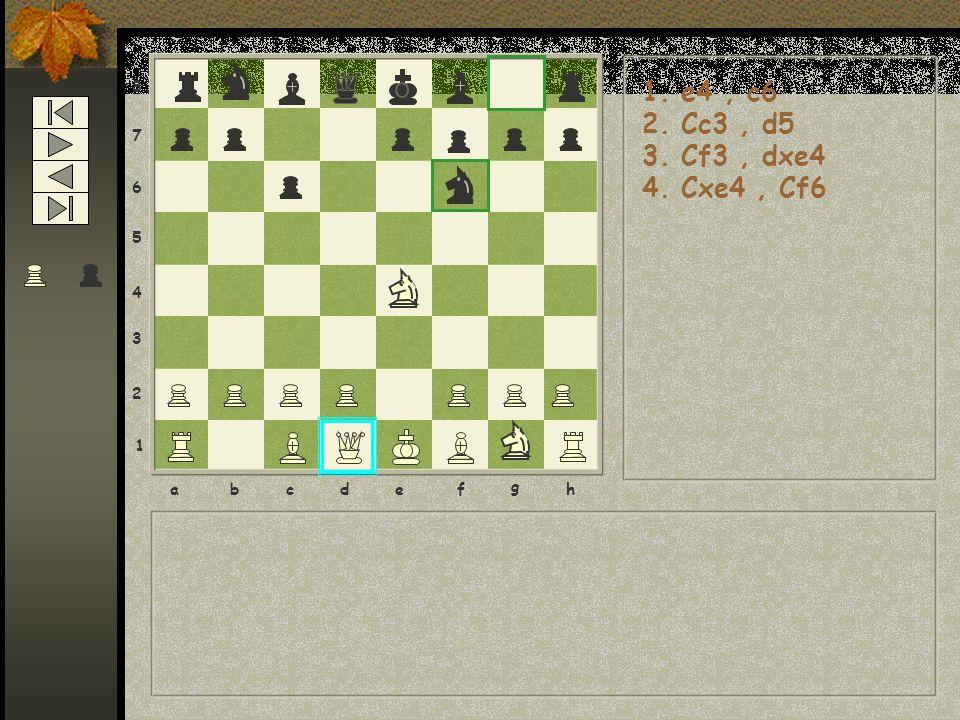 8 7 6 5 4 3 2 1 abcdef g h 1. e4, c6 2. Cc3, d5 3. Cf3, dxe4 4. Cxe4, Cf6