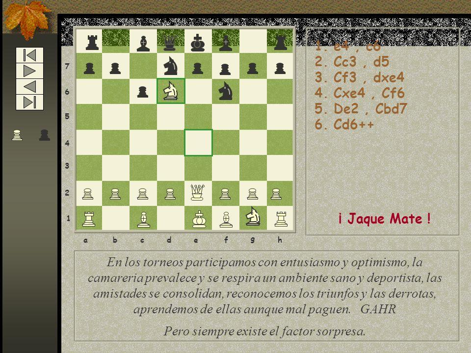 8 7 6 5 4 3 2 1 abcdef g h 1. e4, c6 2. Cc3, d5 3.