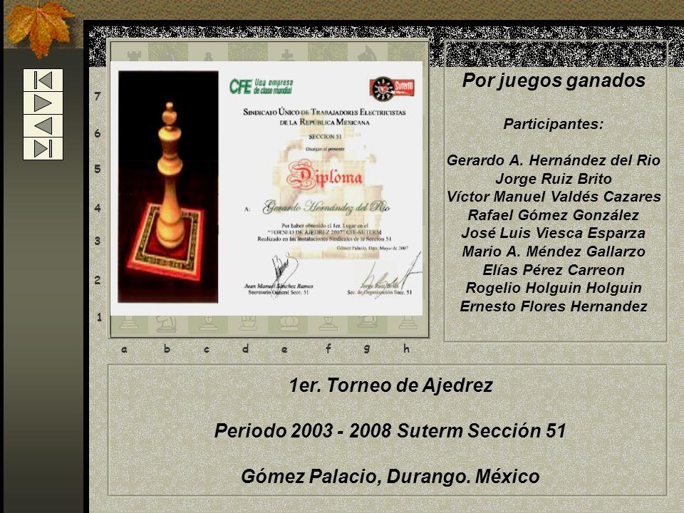 8 7 6 5 4 3 2 1 abcdef g h Por juegos ganados Participantes: Gerardo A.
