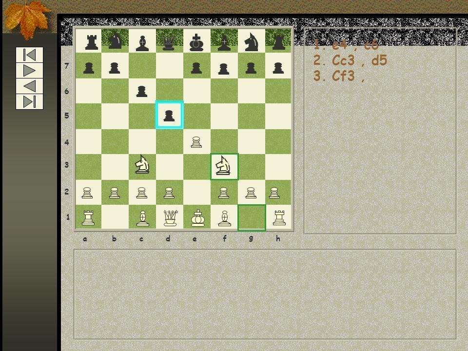 8 7 6 5 4 3 2 1 abcdef g h 1. e4, c6 2. Cc3, d5 3. Cf3,