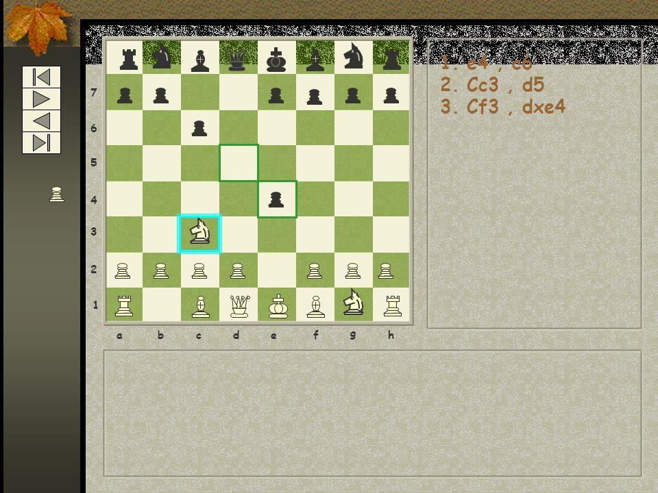 8 7 6 5 4 3 2 1 abcdef g h 1. e4, c6 2. Cc3, d5 3. Cf3, dxe4