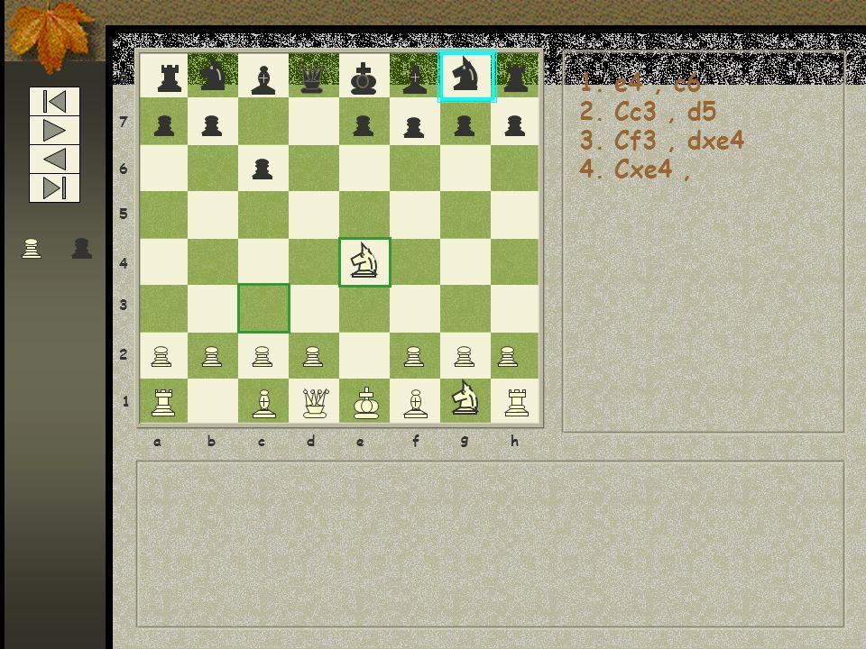 8 7 6 5 4 3 2 1 abcdef g h 1. e4, c6 2. Cc3, d5 3. Cf3, dxe4 4. Cxe4,