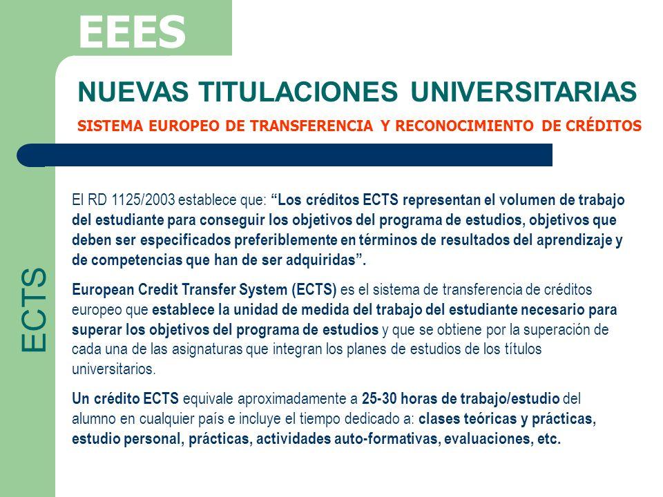 NUEVAS TITULACIONES UNIVERSITARIAS SISTEMA EUROPEO DE TRANSFERENCIA Y RECONOCIMIENTO DE CRÉDITOS EEES ECTS El RD 1125/2003 establece que: Los créditos