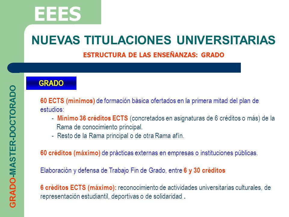 NUEVAS TITULACIONES UNIVERSITARIAS ESTRUCTURA DE LAS ENSEÑANZAS: GRADO EEES GRADO-MASTER-DOCTORADO 60 ECTS (mínimos) de formación básica ofertados en