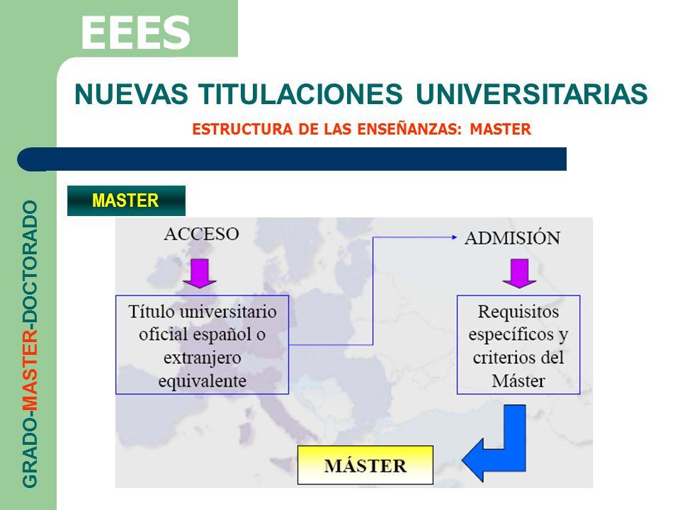 NUEVAS TITULACIONES UNIVERSITARIAS ESTRUCTURA DE LAS ENSEÑANZAS: MASTER EEES GRADO-MASTER-DOCTORADO MASTER