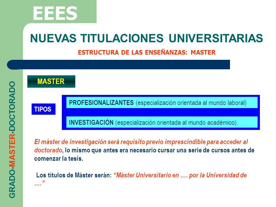 NUEVAS TITULACIONES UNIVERSITARIAS ESTRUCTURA DE LAS ENSEÑANZAS: MASTER EEES GRADO-MASTER-DOCTORADO MASTER El máster de investigación será requisito p