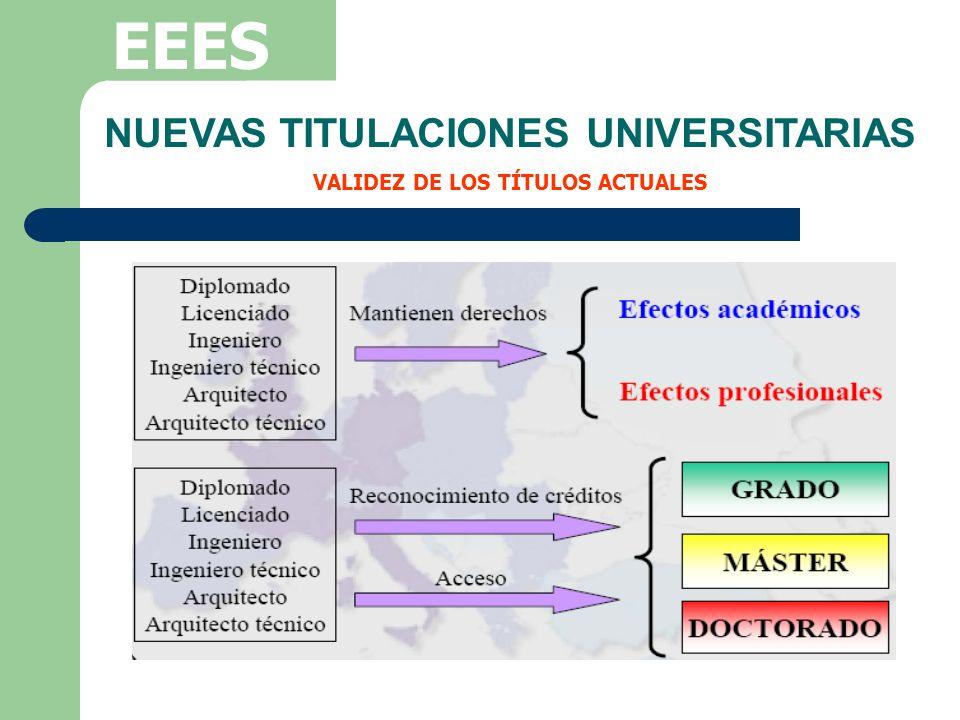EEES NUEVAS TITULACIONES UNIVERSITARIAS VALIDEZ DE LOS TÍTULOS ACTUALES