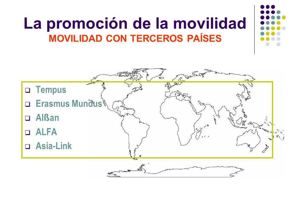 La promoción de la movilidad MOVILIDAD CON TERCEROS PAÍSES Tempus Erasmus Mundus Al ß an ALFA Asia-Link