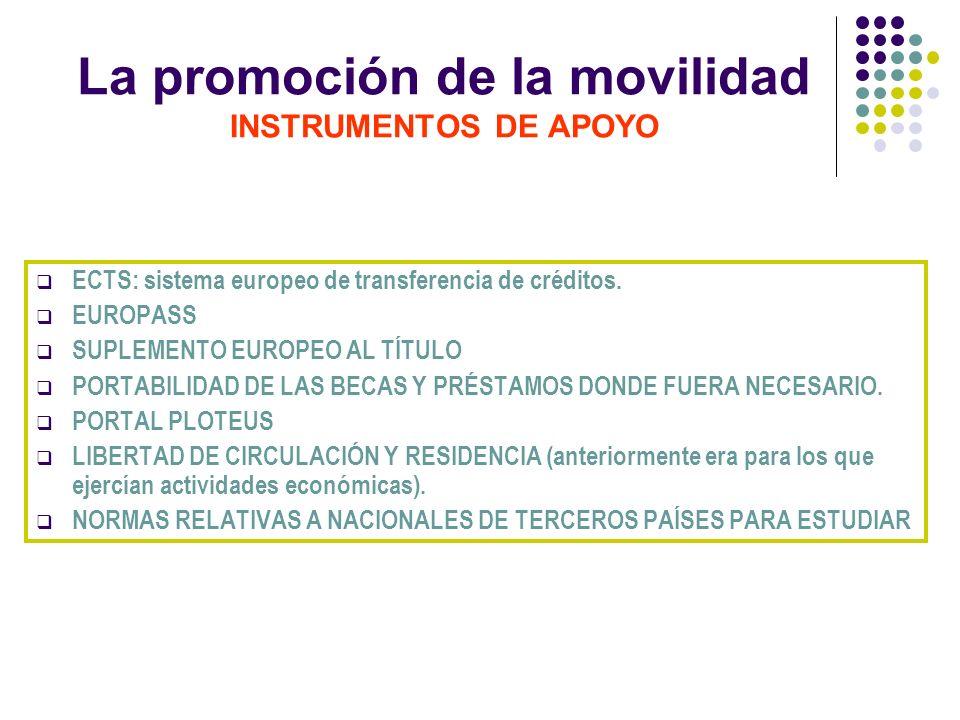 La promoción de la movilidad INSTRUMENTOS DE APOYO ECTS: sistema europeo de transferencia de créditos. EUROPASS SUPLEMENTO EUROPEO AL TÍTULO PORTABILI