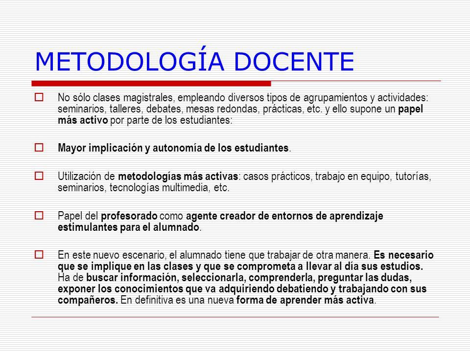 METODOLOGÍA DOCENTE No sólo clases magistrales, empleando diversos tipos de agrupamientos y actividades: seminarios, talleres, debates, mesas redondas