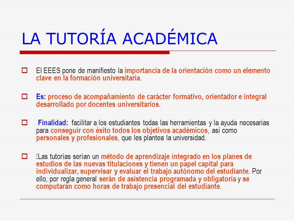 LA TUTORÍA ACADÉMICA El EEES pone de manifiesto la importancia de la orientación como un elemento clave en la formación universitaria. Es: proceso de