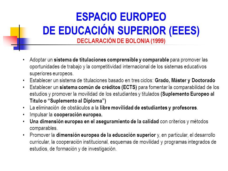 espacio europeo de educacion superior:
