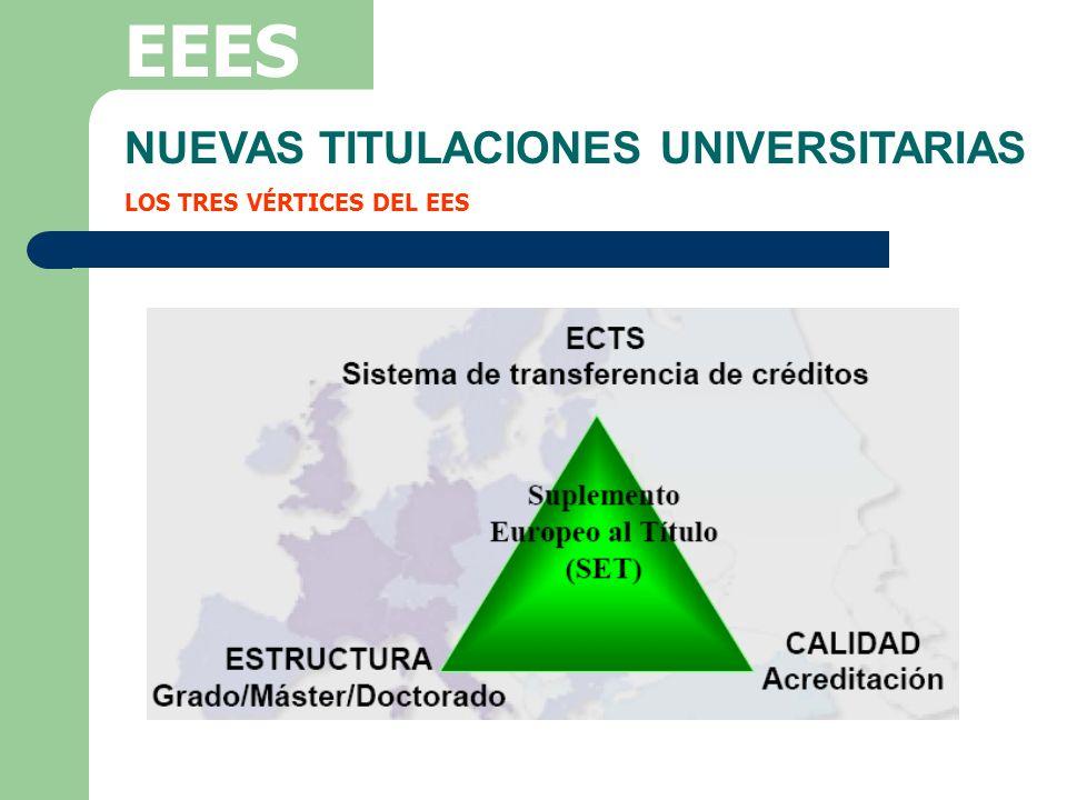 NUEVAS TITULACIONES UNIVERSITARIAS LOS TRES VÉRTICES DEL EES EEES