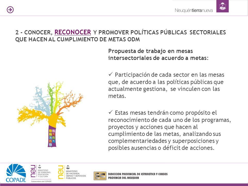 Propuesta de trabajo en mesas intersectoriales de acuerdo a metas: Participación de cada sector en las mesas que, de acuerdo a las políticas públicas