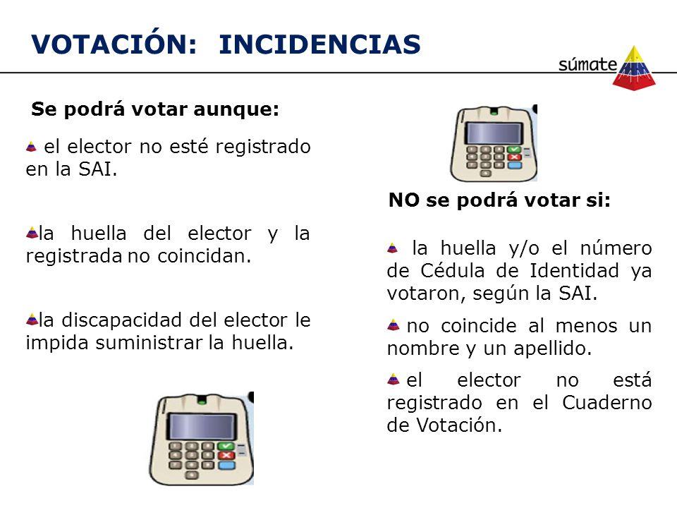 VOTACIÓN: INCIDENCIAS el elector no esté registrado en la SAI. la huella del elector y la registrada no coincidan. la discapacidad del elector le impi