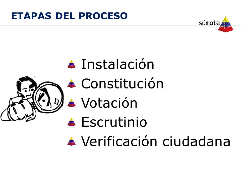 Instalación Constitución Votación Escrutinio Verificación ciudadana ETAPAS DEL PROCESO