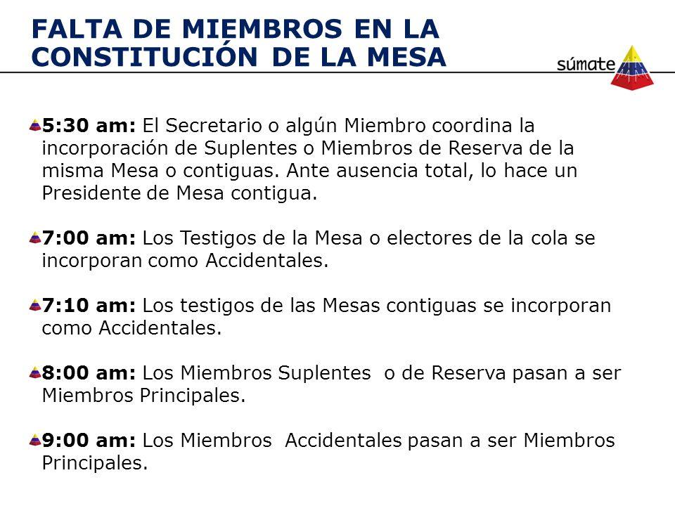 FALTA DE MIEMBROS EN LA CONSTITUCIÓN DE LA MESA 5:30 am: El Secretario o algún Miembro coordina la incorporación de Suplentes o Miembros de Reserva de