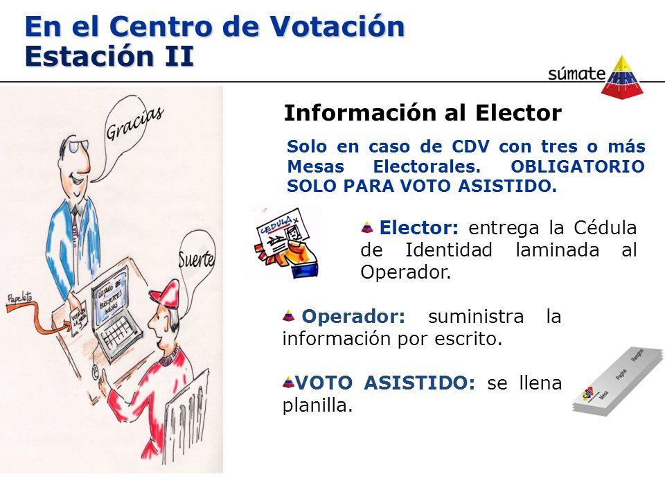 En el Centro de Votación Estación II Elector: entrega la Cédula de Identidad laminada al Operador. Operador: suministra la información por escrito. VO