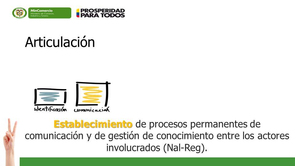 Establecimiento Establecimiento de procesos permanentes de comunicación y de gestión de conocimiento entre los actores involucrados (Nal-Reg). Articul