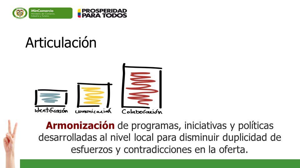 Armonización de programas, iniciativas y políticas desarrolladas al nivel local para disminuir duplicidad de esfuerzos y contradicciones en la oferta.