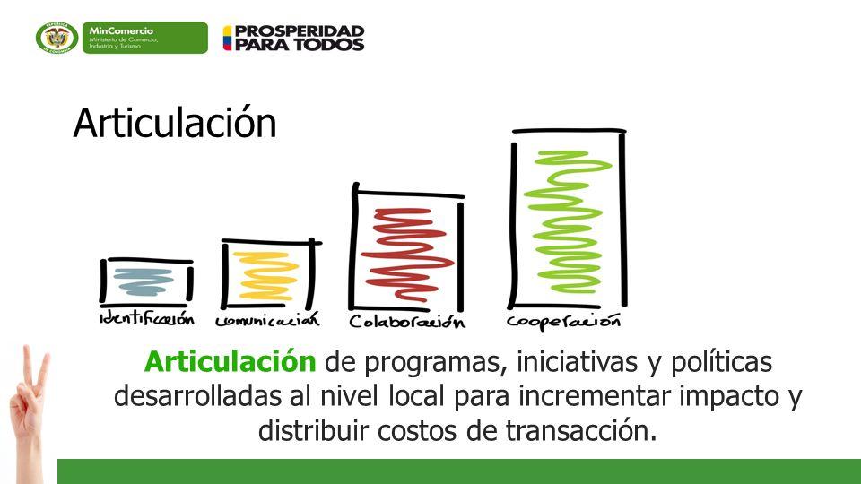 Articulación de programas, iniciativas y políticas desarrolladas al nivel local para incrementar impacto y distribuir costos de transacción. Articulac
