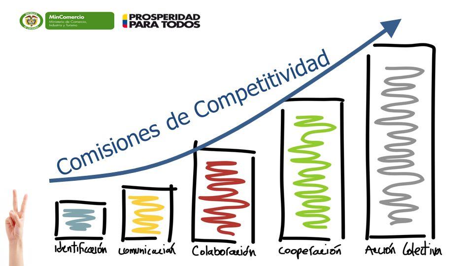 Comisiones de Competitividad